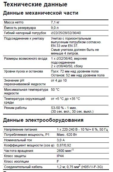 Технические характеристики Grundfos Sololift2 CWC-3
