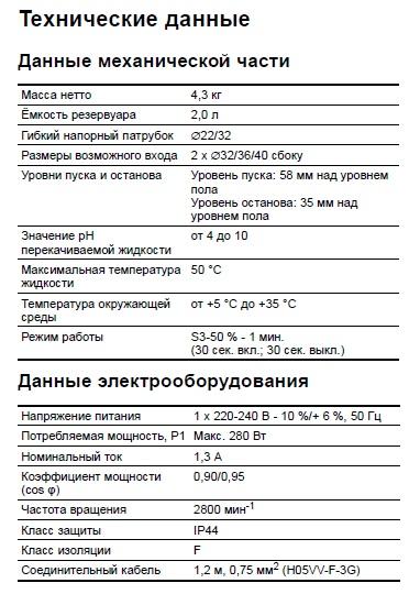 Технические характеристики Grundfos Sololift2 D-2