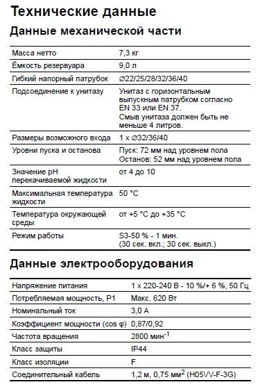 Технические характеристики Grundfos Sololift2 WC-1