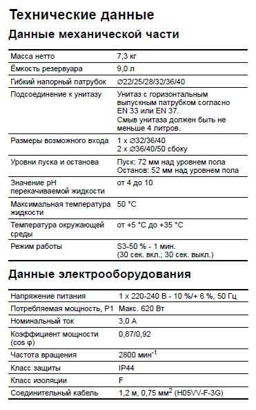 Технические характеристики Grundfos Sololift2 WC-3